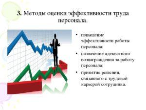 Оценка руководителей – средство повышения эффективности компании
