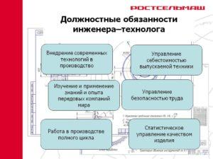 Должностная инструкция инженера-технолога