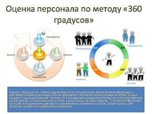 Метод оценки персонала 360 градусов