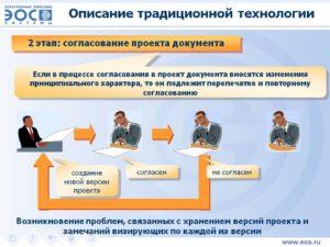 Проект документа: стадия согласования