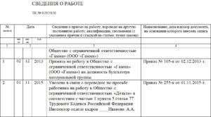 Увольнение в порядке перевода: запись в трудовой книжке 2021