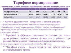 Определение тарифной ставки первого разряда
