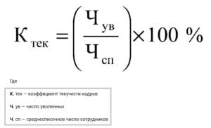 Текучесть кадров: формула расчета в 2021 году
