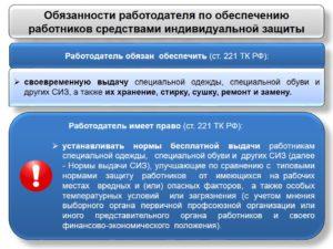 Обеспечение средствами индивидуальной защиты за счет работодателя