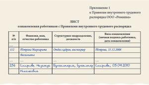 Виза ознакомления – на листе ознакомления, прилагаемом к ЛНА