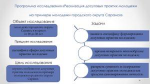 Программа привлечения молодежи: практика внедрения