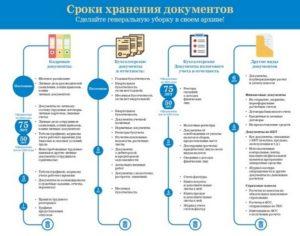 Хранение кадровых документов в организации 2021