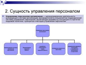 Управление персоналом производственной компании