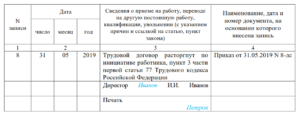 Расторжение трудового договора по инициативе работника в 2021 году