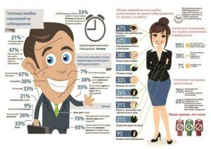Как проводить собеседование с кандидатом