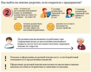 Оформление безработным гражданам трудовой пенсии досрочно