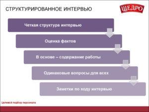 Ключевой персонал: структурируем подбор
