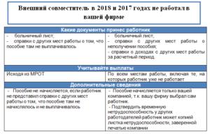 Оплата больничного листа совместителю в 2021 году