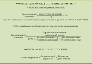 Расчет отпускных в 2021 году по-новому: примеры расчета