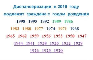 Какие года подлежат диспансеризации в 2021 году