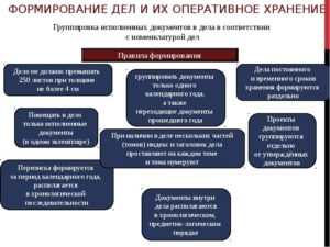 Упорядочение кадровой документации организации