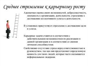 Отсутствие четкой системы карьерного роста сотрудника в программах мотивации молодых специалистов