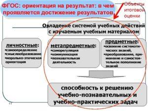 Современная организация: ориентация на результат