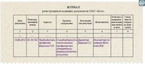 Учет мнения профкома при утверждении формы расчетного листка
