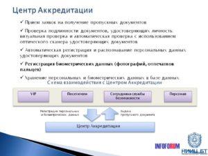 Проверка подлинности документов при приеме на работу