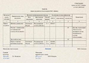Дистанционная работа: оформляем кадровые документы