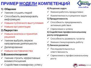 Пример модели компетенций продавца