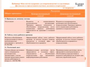 Как провести проверку кадрового делопроизводства в филиале компании