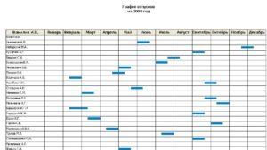 Успейте составить и заполнить график отпусков до 15 декабря