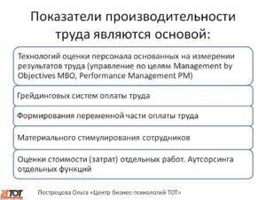Показатели оценки производительности труда