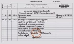 Увольнение в связи с административным наказанием. По какой статье?