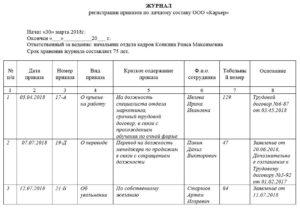 Журнал регистрации приказов по основной деятельности: образец 2021