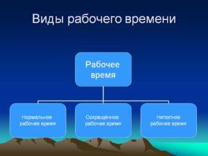 Виды рабочего времени по ТК РФ