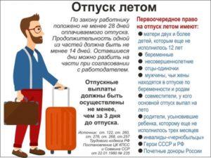 Отпуск на майские: почему работника стоит отговорить