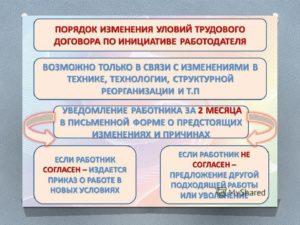 Как изменить условия трудового договора по инициативе работодателя