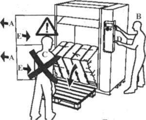 Должностная инструкция прессовщика вторичного сырья