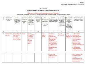 Журнал регистрации несчастных случаев на производстве: образец 2021