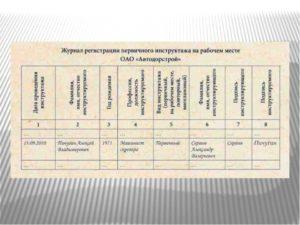 Журнал регистрации инструктажа на рабочем месте: образец 2021