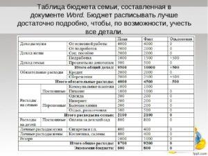 Бюджетное послание: планирование затрат на год