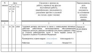 Увольнение сотрудника по статье утрата доверия п 7 ст 81 ТК РФ