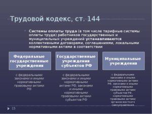 Трудовой кодекс РФ: новые подходы к оплате труда