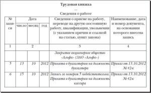Минтруд выпустил инструкции по исправлению ошибок в кадровых документах