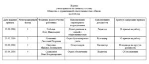 Журнал регистрации приказов по личному составу: образец 2021