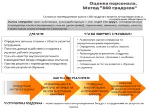 Оценочные процедуры: точки роста сотрудников
