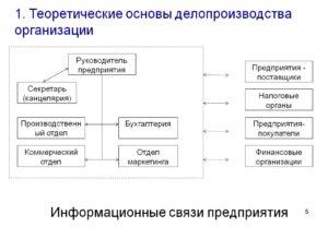 Централизованное кадровое делопроизводство в компаниях со сложной структурой