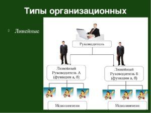 Обучить руководителя: линейный менеджмент