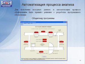 Автоматизация кадровых процессов: анализируй это