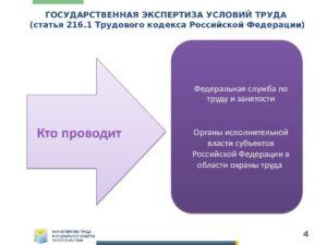 Что такое государственная экспертиза условий труда?