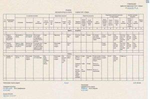 Такой непростой документооборот: взаимодействие бухгалтерии и кадровой службы