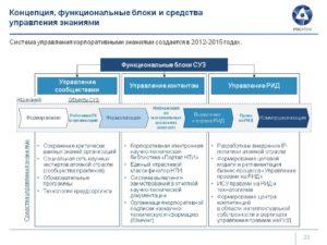 Госкорпорация: особенности построения системы управления знаниями