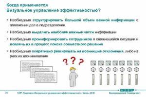 Практика управления эффективностью